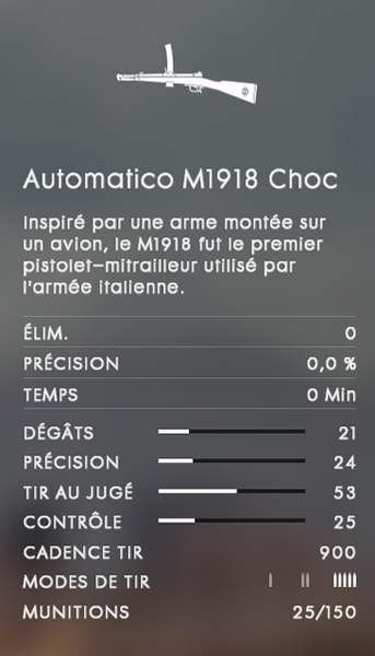 Classe Assaut
