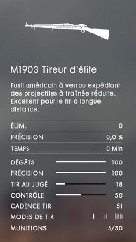 Armes Eclaireur