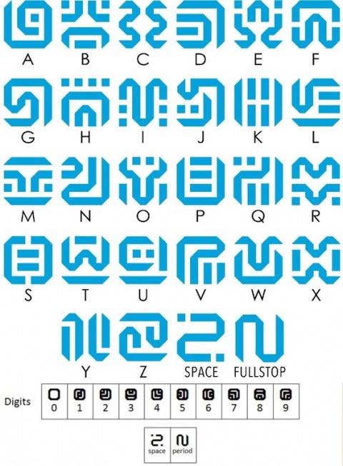Déchiffrer les textes en hylien du jeu : l'alphabet complet