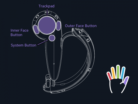 Les nouvelles manettes du HTC Vive expliquées et illustrées