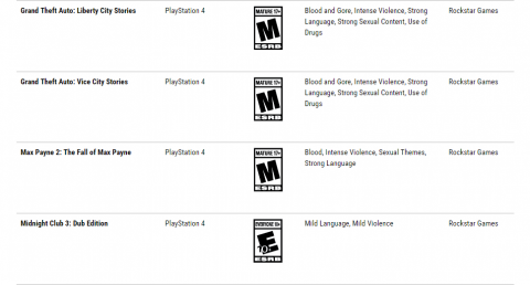 GTA : Liberty City Stories et Vice City Stories évalué sur PS4 par l'ESRB