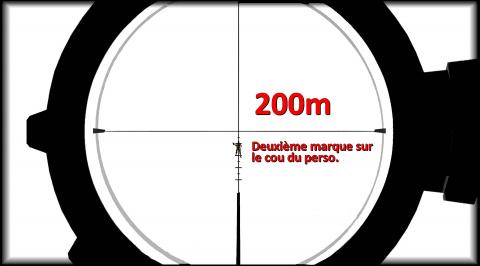 Balistique et réduction de dégâts : comment sniper et bien apprécier les distances (bullet drop)