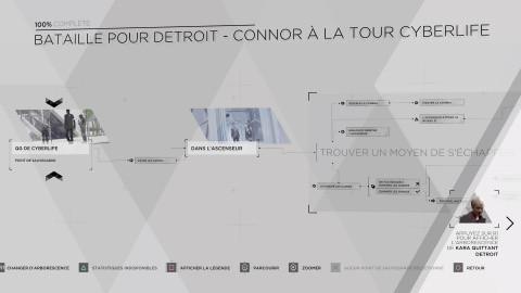 Chapitre 31 : Bataille pour Detroit