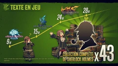 Final Fantasy XIV : une infographie pour célébrer le cinquième anniversaire