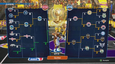 NBA 2K Playgrounds 2 : de nouvelles mises à jour au programme