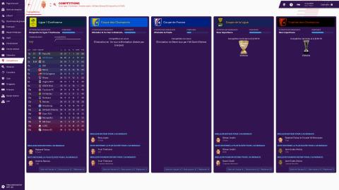 Football Manager 2019 : Des changements réussis pour un excellent épisode