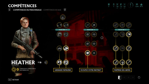 Overkill's The Walking Dead : un potentiel trop maladroitement exploité