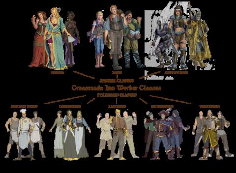 Crossroads Inn : Le simulateur de gestion de taverne fantasy