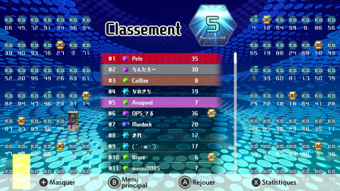 Tetris 99 : Plus intense que le plus intense des Battle Royale !