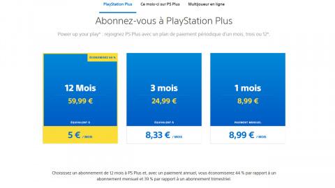 Le online payant sur consoles est difficile à justifier