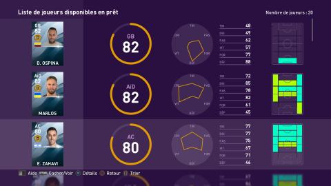 PES 2020 : Gameplay au sommet, contenu moins en vue