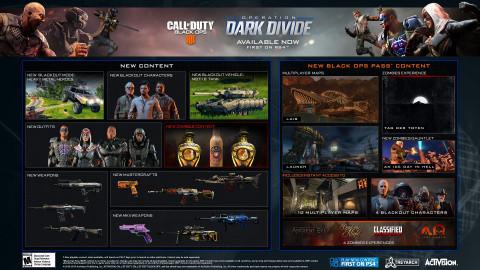 Black Ops 4 : Tag Der Toten, retour de Launch... l'Opération Ténèbres est lancée sur PS4