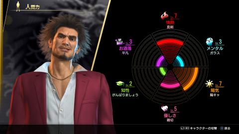 Yakuza : Like a Dragon - 300 000 unités vendues d'après Toshihiro Nagoshi