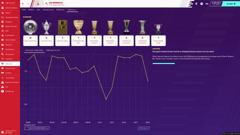 Epic Games Store - Watch Dogs 2 et Football Manager 2020 sont gratuits dès maintenant