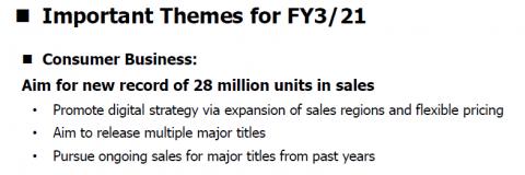 """Capcom prévoit """"plusieurs nouveaux titres majeurs"""" d'ici au 31 mars 2021"""