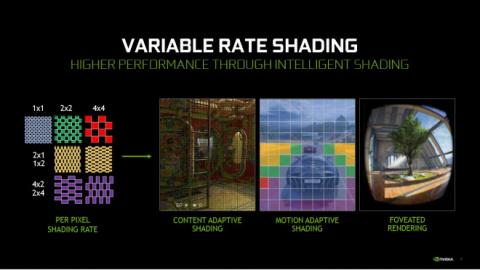 Variable Rate Shading : le Graal pour les 60 FPS sur PS5 et Series X ? Nos explications