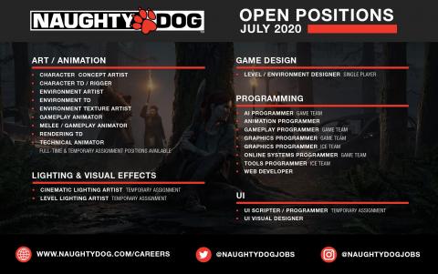 Naughty Dog recrute pour un nouveau jeu solo