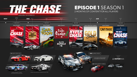 The Crew 2: The Chase update is live