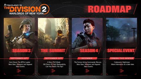 The Division 2 : L'événement Codename Nightmare annulé, mais un patch next-gen annoncé