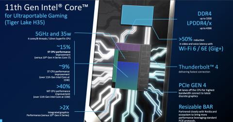 CES 2021: Intel présente ses processeurs Core H35 pour jouer sur portable