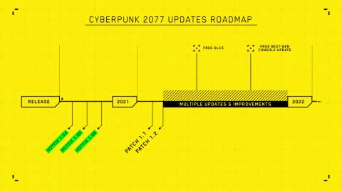 Cyberpunk 2077 : Un lancement numérique historique et un premier gros patch disponible