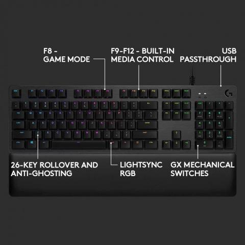 Les meilleures promotions sur les claviers gamer