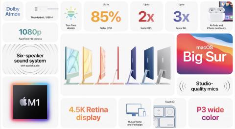 iPad Pro M1, nouvel iMac, Apple TV 4K... Ce qu'il faut retenir de la conférence d'Apple d'avril 2021