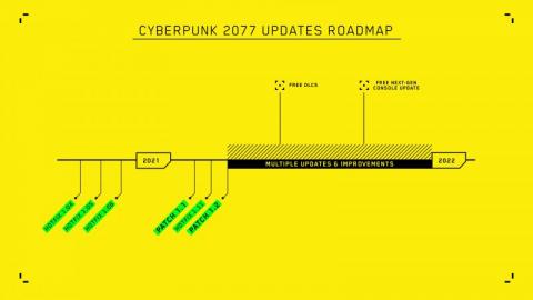 Cyberpunk 2077 : Du nouveau pour les extensions, changement de réalisateur