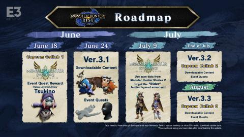 E3 2021 : Resident Evil, Monster Hunter, Ace Attorney... Le résumé de la conférence Capcom
