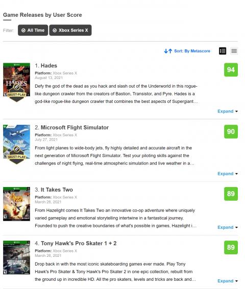 Le jeu le mieux noté sur PS5 et Xbox Series à ce jour est...