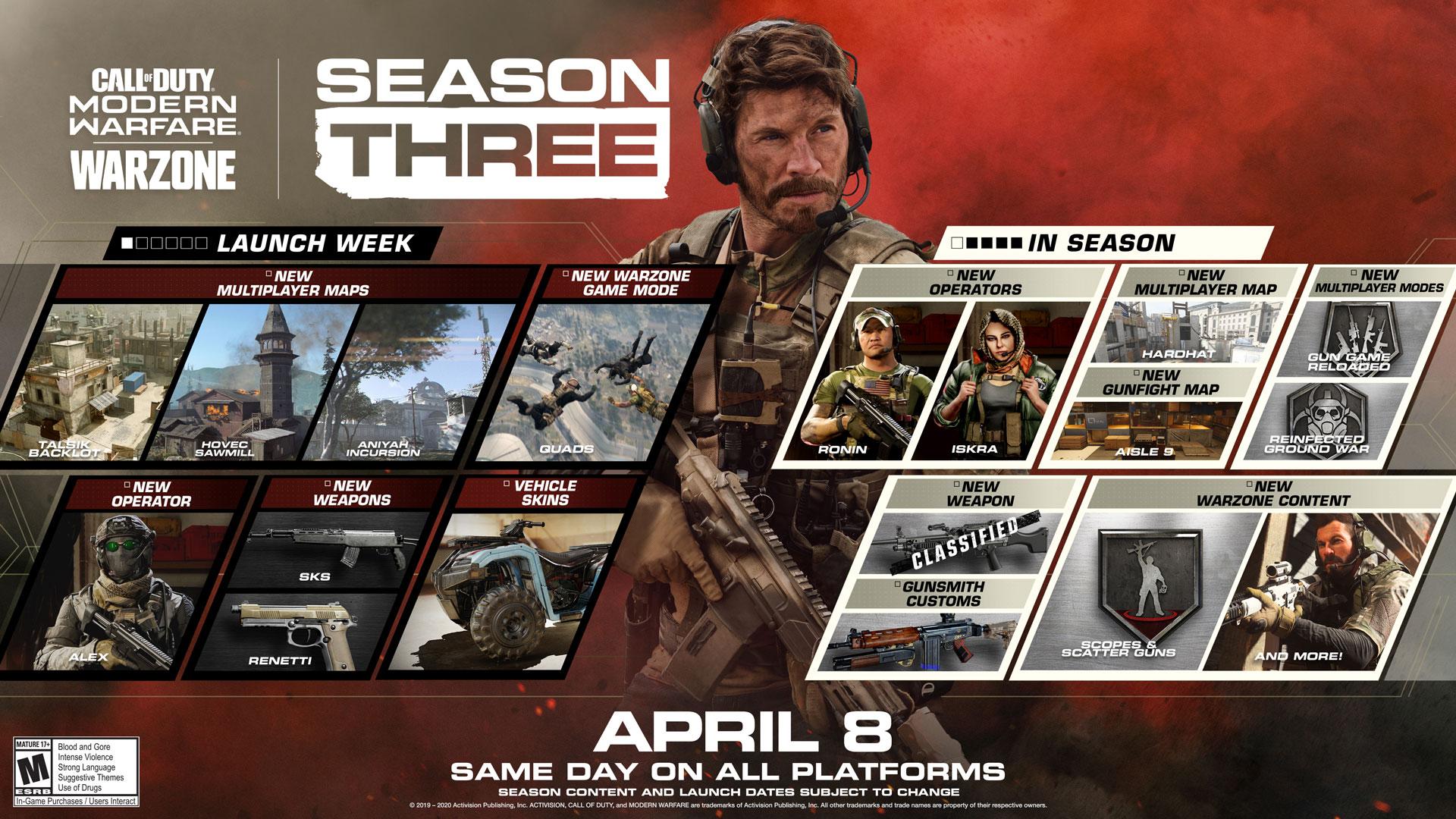 Call of Duty Modern Warfare & Warzone : Le Battle Pass de la saison 3 en vidéo
